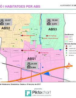 Població i habitatges per ABS